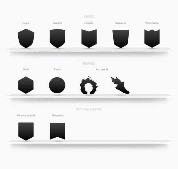 Nike+ Achievements by Elliott Burford, via Behance