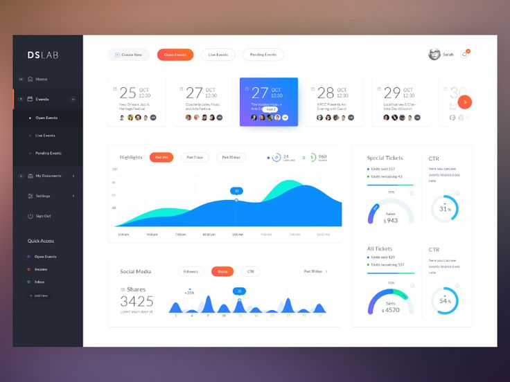 the 25 best ideas about dashboard design on pinterest dashboards dashboard ui and dashboard