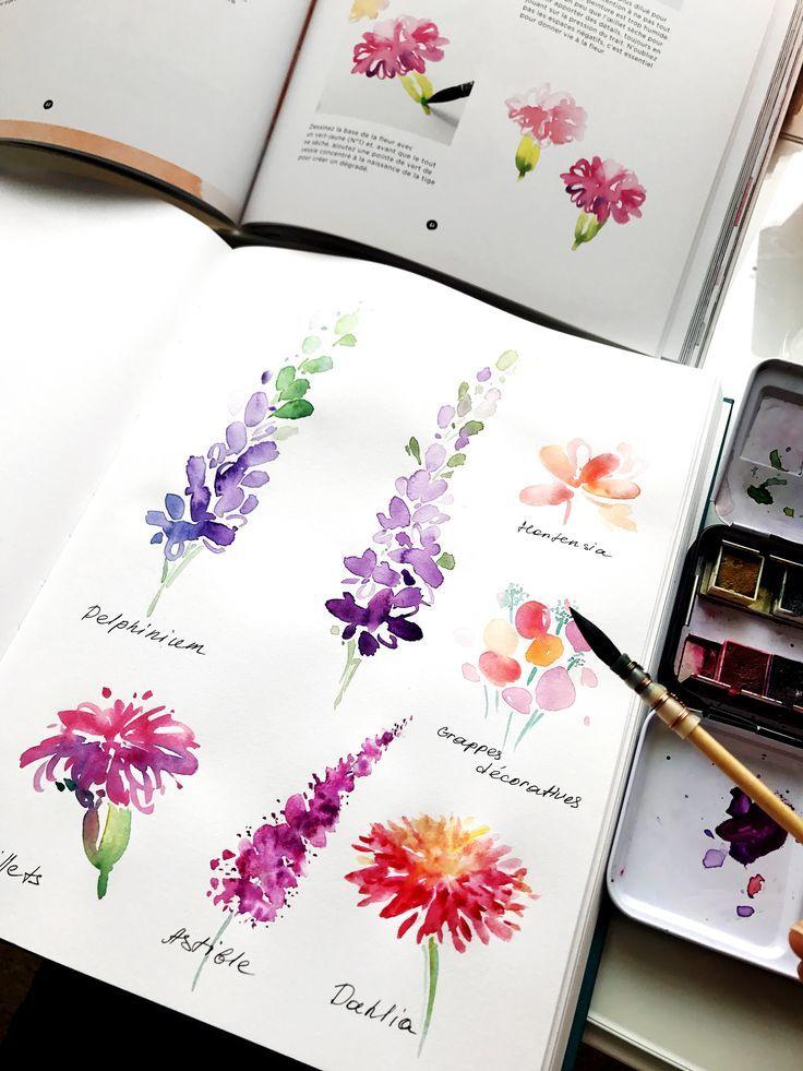 Different flower types –