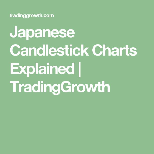 Japanese candlesticks explained