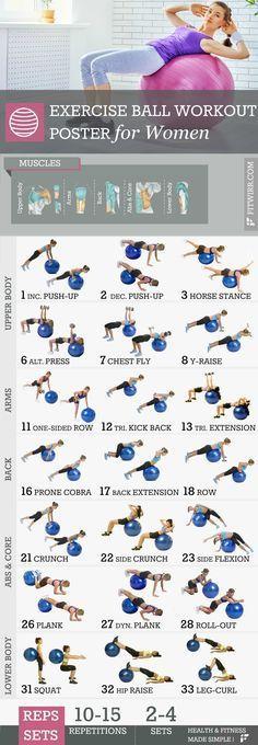 Exercise ball workout poster for women. #ballexercises #coreexercises #fitness