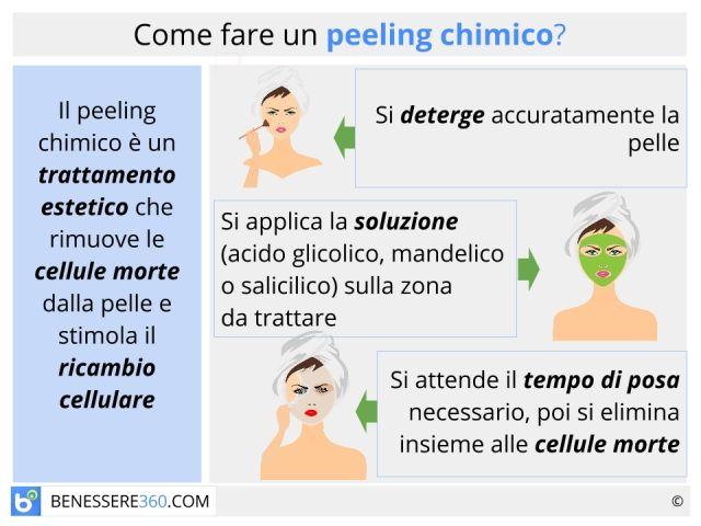 Peeling chimico: cos' è? Acido glicolico, mandelico o salicilico per viso e corpo.