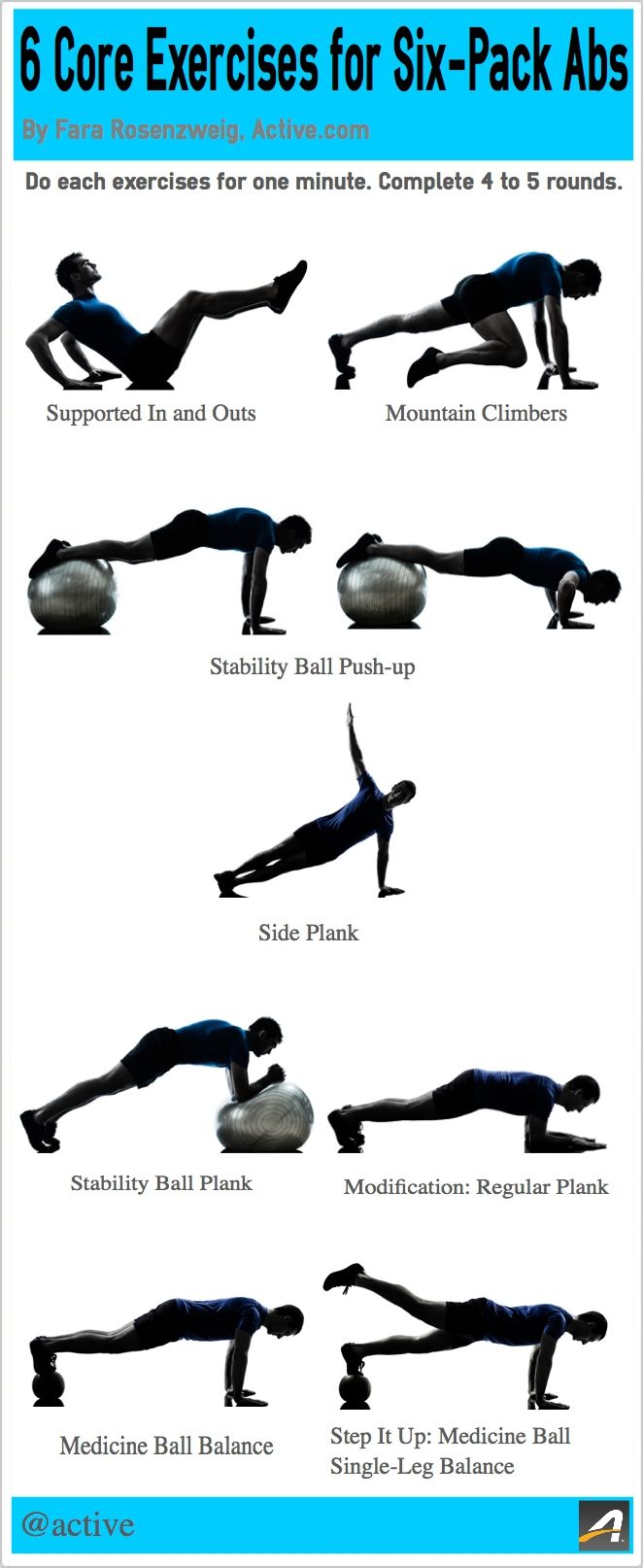 6 Core Exercises for 6-Pack Abs