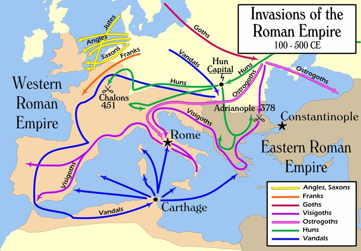 4th to 6th century Migration Period