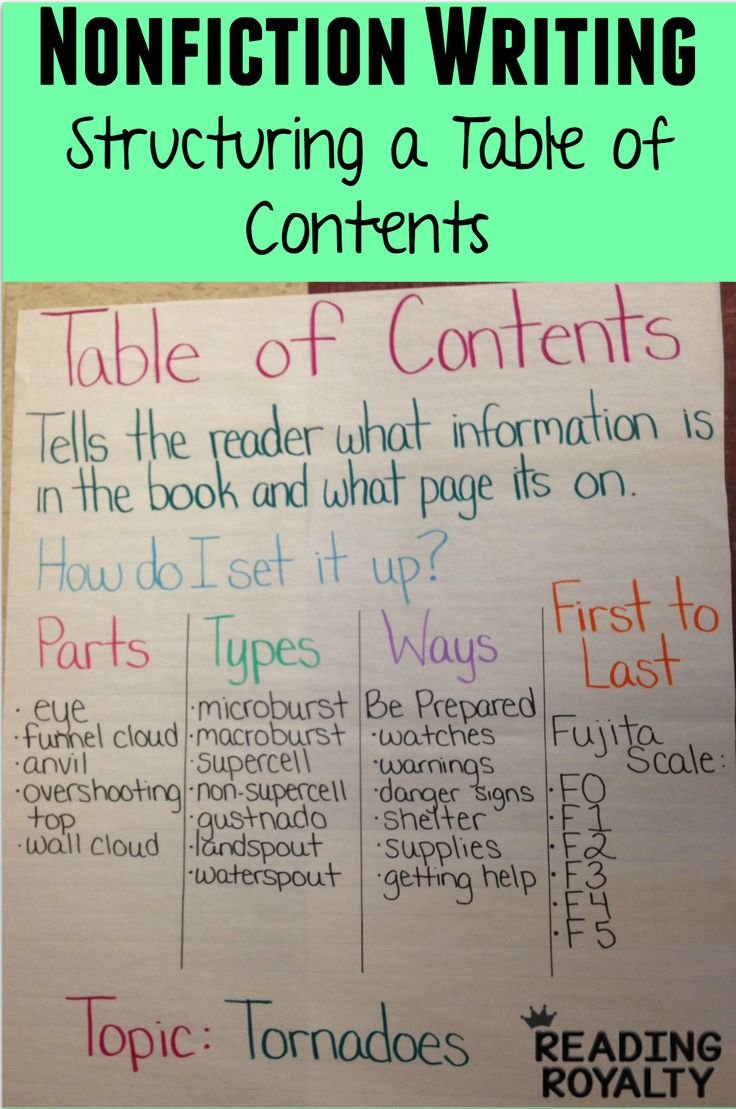 How to structure a table of contents. Four ways to help students focus their topic during nonfiction writing - Michaela Almeida, Reading Royalty