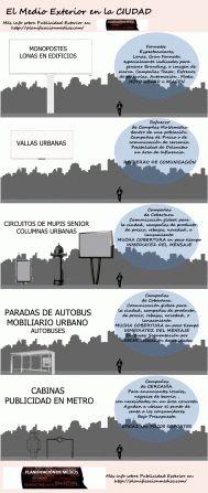 Publicidad-Exterior-Ciudad
