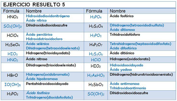 clasificacion de formula 1 en dubai