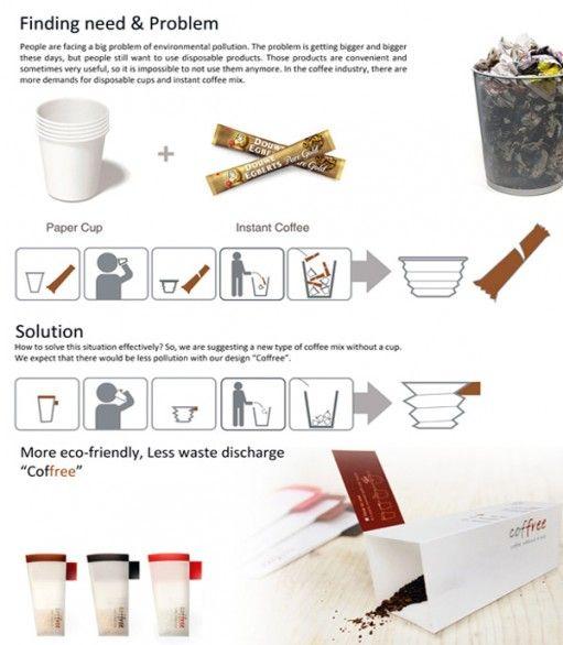 O funcionamento do copinho de café. Idéia incrível e solução bem realizada.