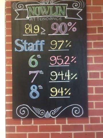 cute idea to use in math turn weekly data into percentagesclass attendance returned homework etc