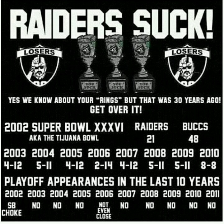 Raiders suck! | NFL trash talk | Pinterest