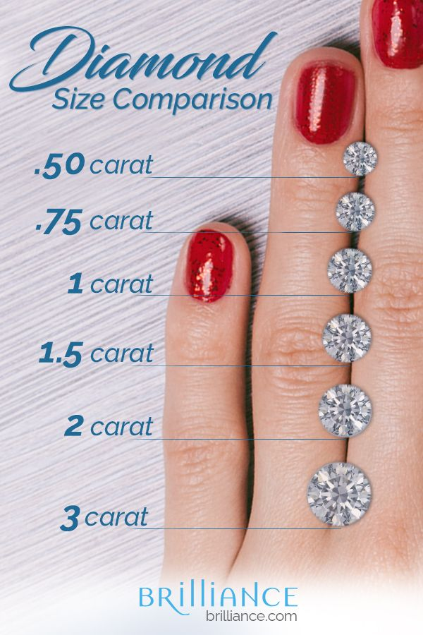 Diamond Size Chart Size Of Diamonds By Mm Diamond Size Chart Diamond Carat Size Chart Diamond Sizes