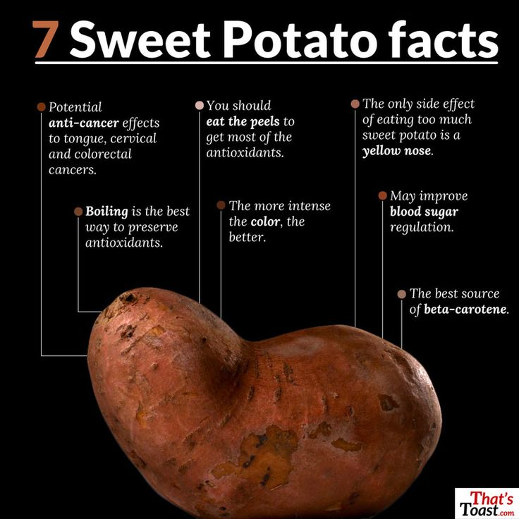 An infographic about the benefits of eating sweet potato