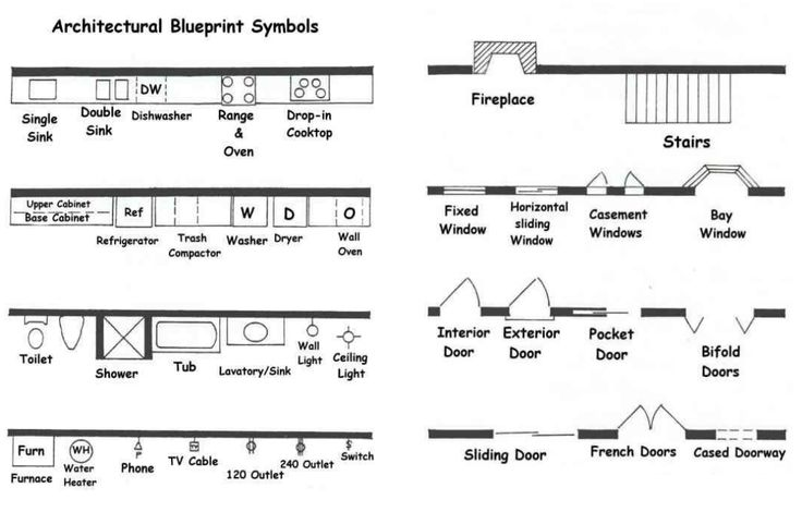 Blueprint symbols idealstalist blueprint symbols malvernweather Images