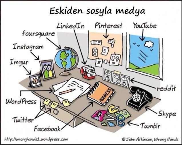 Eskiden sosyla medya - Karikatür | Komik Karikatürler 2013 | Komik Resimler