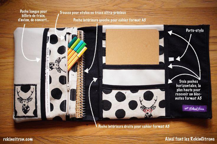 Un organiseur de sac à main de format A5, pouvant recevoir cahiers, carnets, bloc-notes de ce format ; agrémenté d'une trousse et d'une poche spécifique pour billets de train, d'avion, ou du procha...