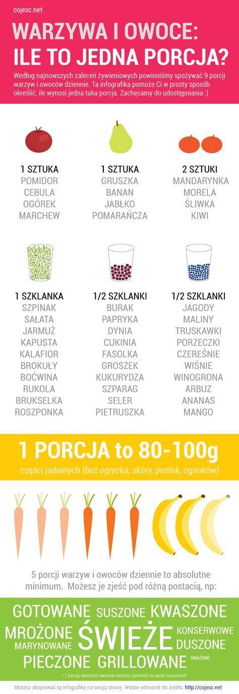 Infografika: ile to jedna porcja warzyw i owoców?