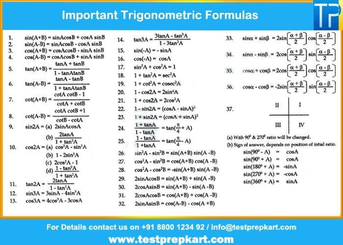Here's a gist of Important Trigonometry Formulas for SAT Math and JEE Aspirant!!