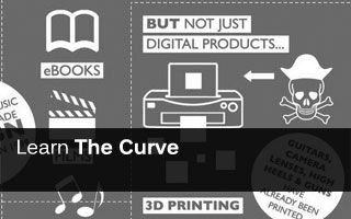 Discussion of Nicholas Lovell's book, The Curve. It combines and conveys both comes along that promises to shake up the way business and marketing are conducted.