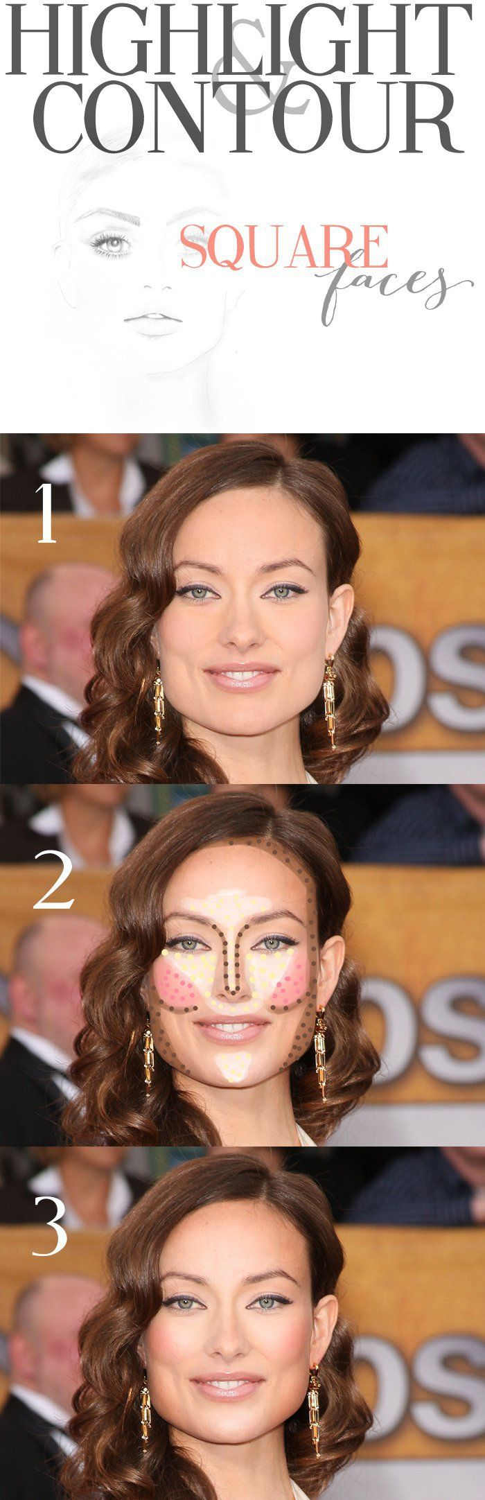 Contouring for square faces.                                                                                                                                                     More