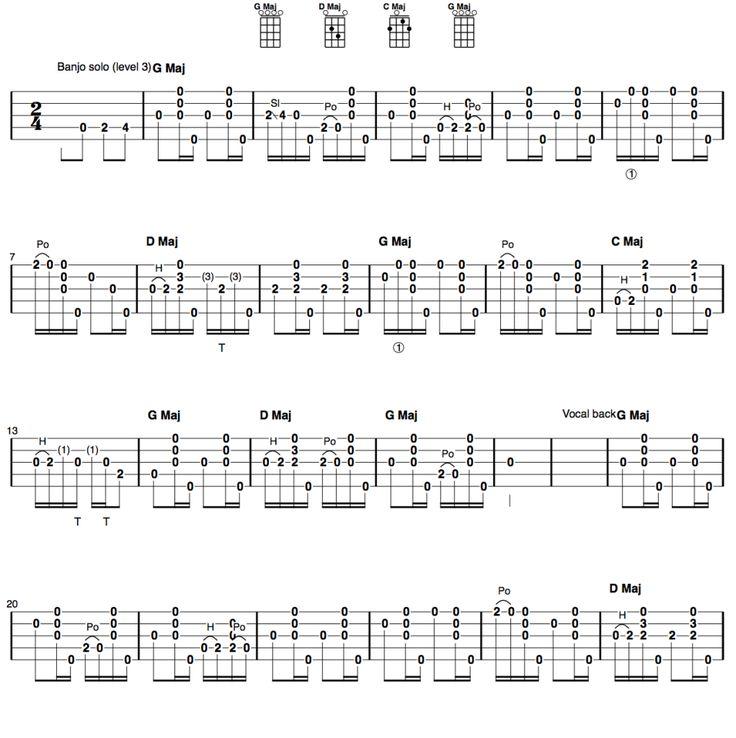 89 Best Banjo Tabs Images On Pinterest Banjo Banjo Tabs And Banjos