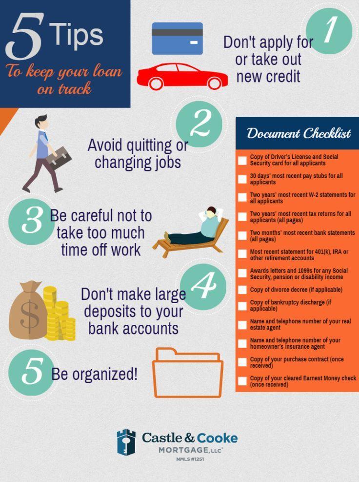 Preparing For A Refinance Mortgage Mortgage Loans Mortgage Tips Refinancing Mortgage