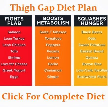 Thigh gap diet plan that works! Click for the complete diet #thighgap | How To Get a Thigh Gap ...