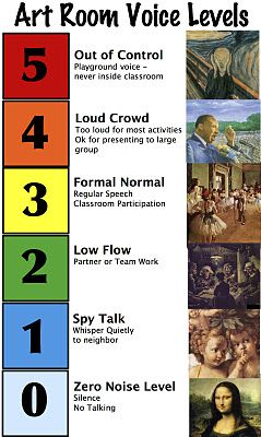 art room voice levels sign