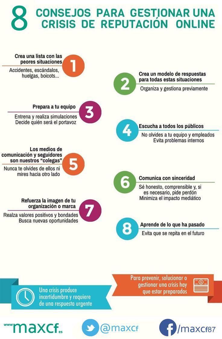 8 consejos para gestionar crisis de reputación online #infografia #infographic #marketing