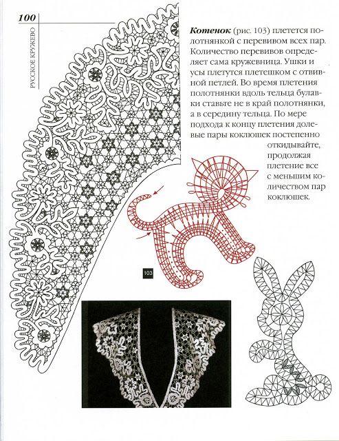 Stiljnye shtuchki iz kruzheva - Elena Corvini - Веб-альбомы Picasa