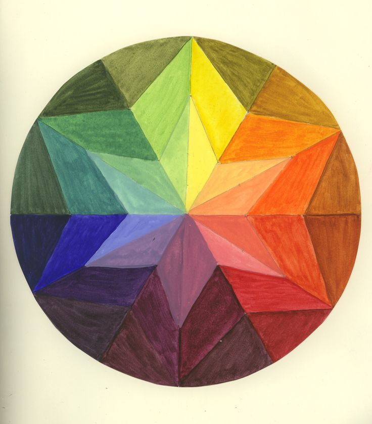 Basic Color Wheel Google Search Art Lesson Ideas