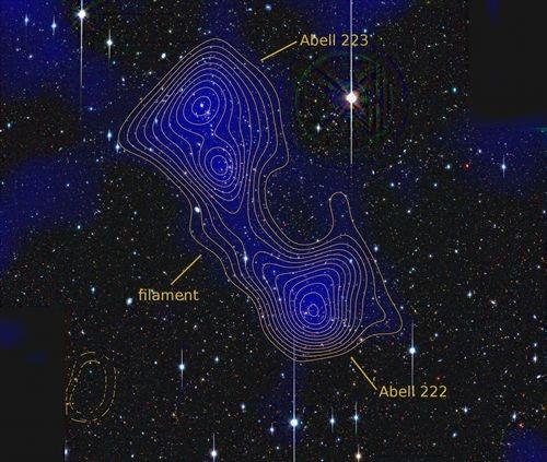Resultado de imagen de El LCH busca la materia oscura