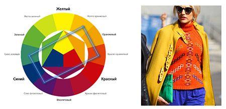 Как правильно сочетать цвета в одежде. Часть 3.       Сегодня я расскажу о схемах, которые можно использовать, чтобы сочетать три и более цвета в одежде! Эти знания можно применять не только к комплектам, но и, к примеру, в интерьере или в творчестве. Уникальная информация, которой мало в Интернете. (Читать далее на: http://blog-image.ru/kak-pravil-no-sochetat-tsveta-v-odezhde-chast-3/?ch=statia7_04 )
