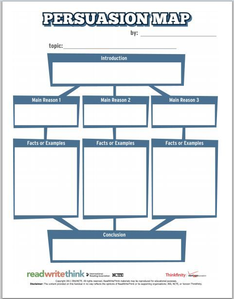 essay planner map Year 10: culture, conflict and change: historical essay writing  guide to  writing an essay in history  expository essay planning map.