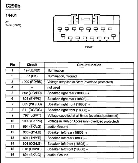 2006 F150 Radio Wiring Diagram - Box Wiring Diagram •box wiring diagram