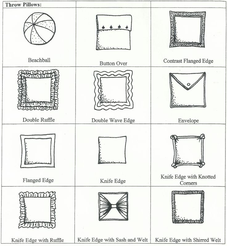 Decorative Pillow Sizes Chart Alepsi For Fascinating Pillow Types Decorative
