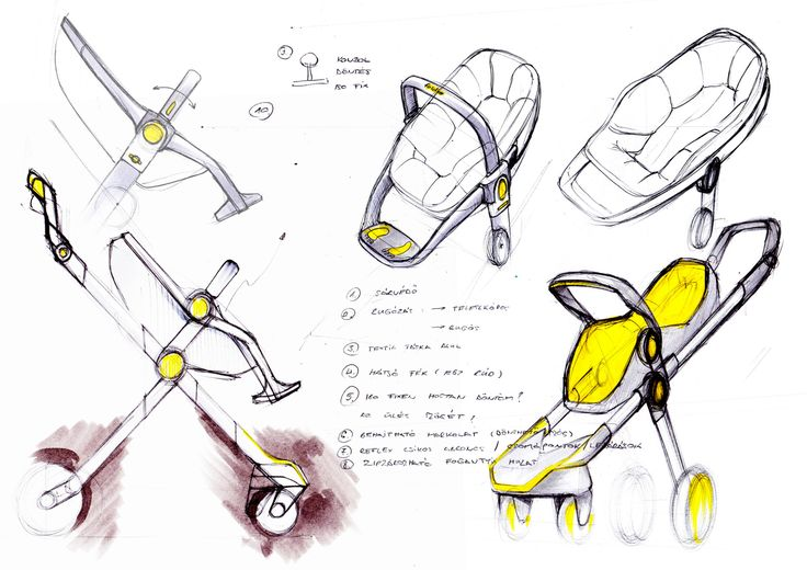A stroller and a child seat in one. You can use it & fold it with your baby in it.. Convenient and easy to use, fits most cars with rear doors. Industrial Design by REMION, Budapest