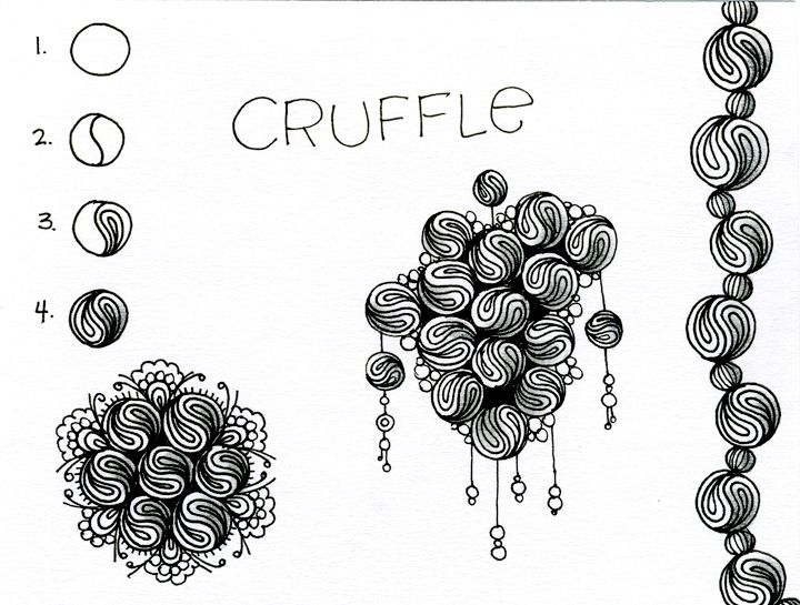 • ❃ • ❋ • ❁ • tanglebucket • ✿ • ✽ • ❀ •: CRUFFLE: order vs. chaos