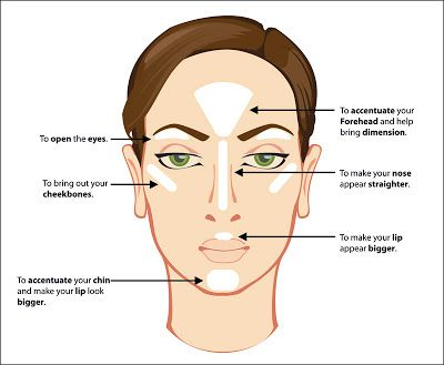 where to put highlighter on face - Google Search
