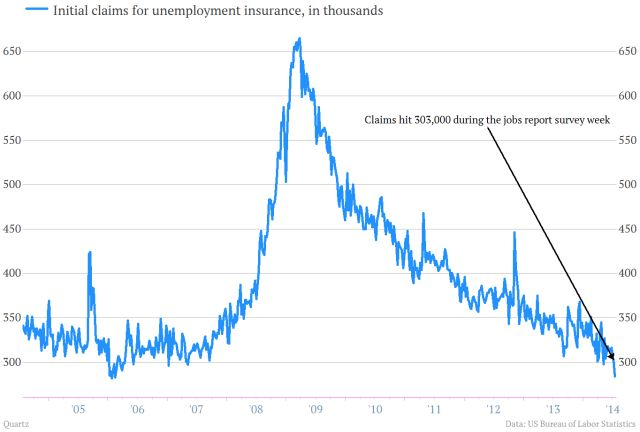 The most important charts to see before the huge July jobs report