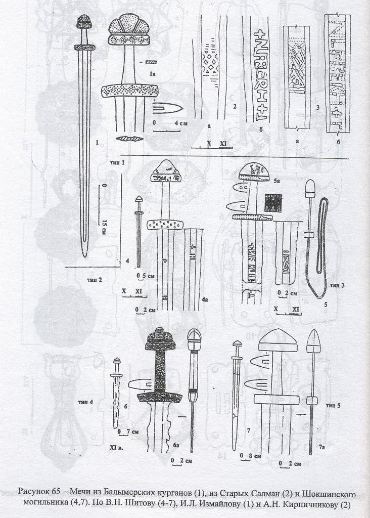 "Вооружение булгар – 204 photos: Sword Drafts from "" Volga Bulgaria in the 11th - early 13th century: settlements and material culture. KA Rudenko, Kazan, 2007."""