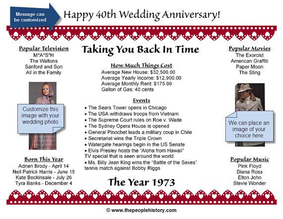 23 Wedding Anniversary Gift Ideas: 33 Best 40th Wedding Anniversary Images On Pinterest