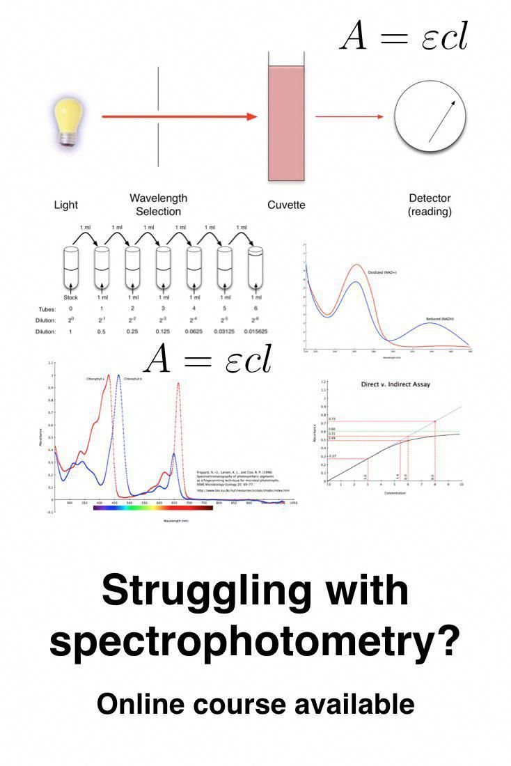 Spectrophotometry Is A Key Tool Used In Bioscience Labs For Determining The Concentration Of Compounds In A Learn Math Online Math Methods Online Math Courses