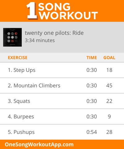 One Song Workout for 21 Pilots' Ride #exercise #workout