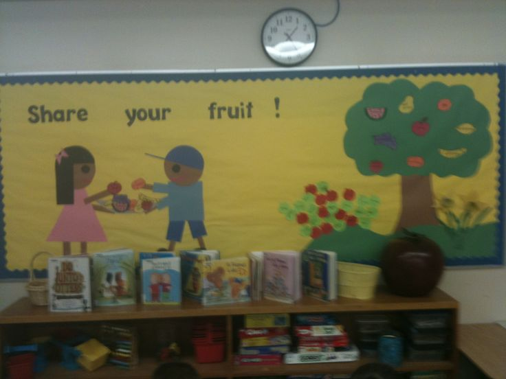 Classroom Decoration Church ~ Images about fruit of the spirit bulletin board on