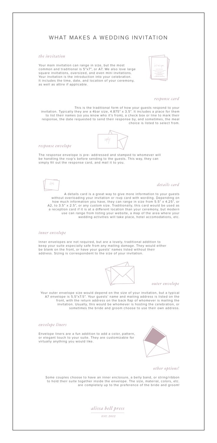 18 best Wedding Invite Wording & Etiquette images on Pinterest ...