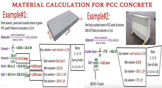 Flooring Cement Calculator