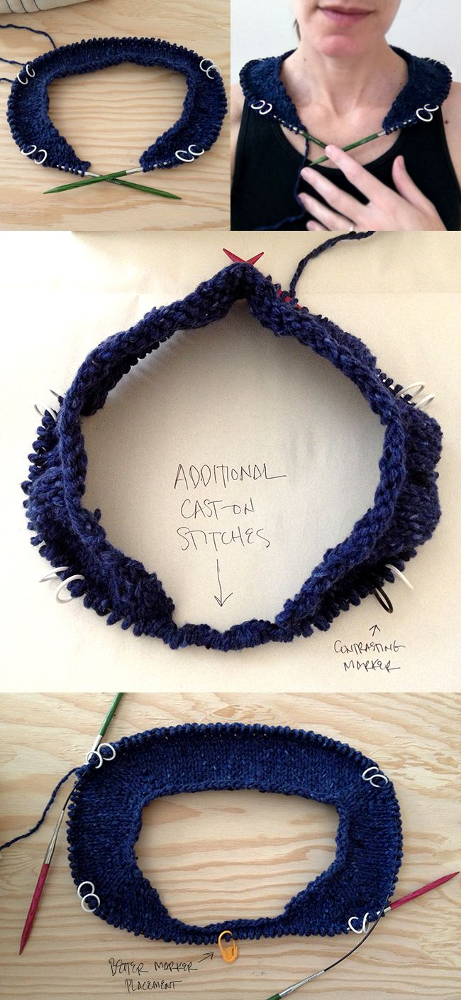 Improvise a sweater, Part 2: How to knit the neck shaping for a top-down sweater