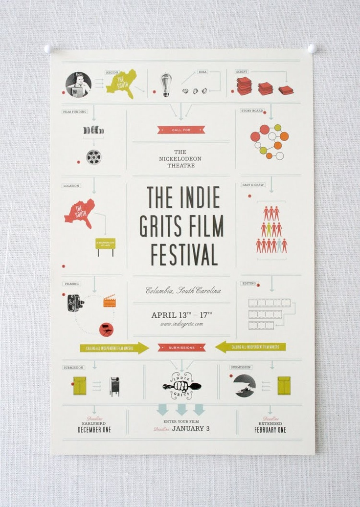 Stitch Design Co.: Indie Grits Film Festival
