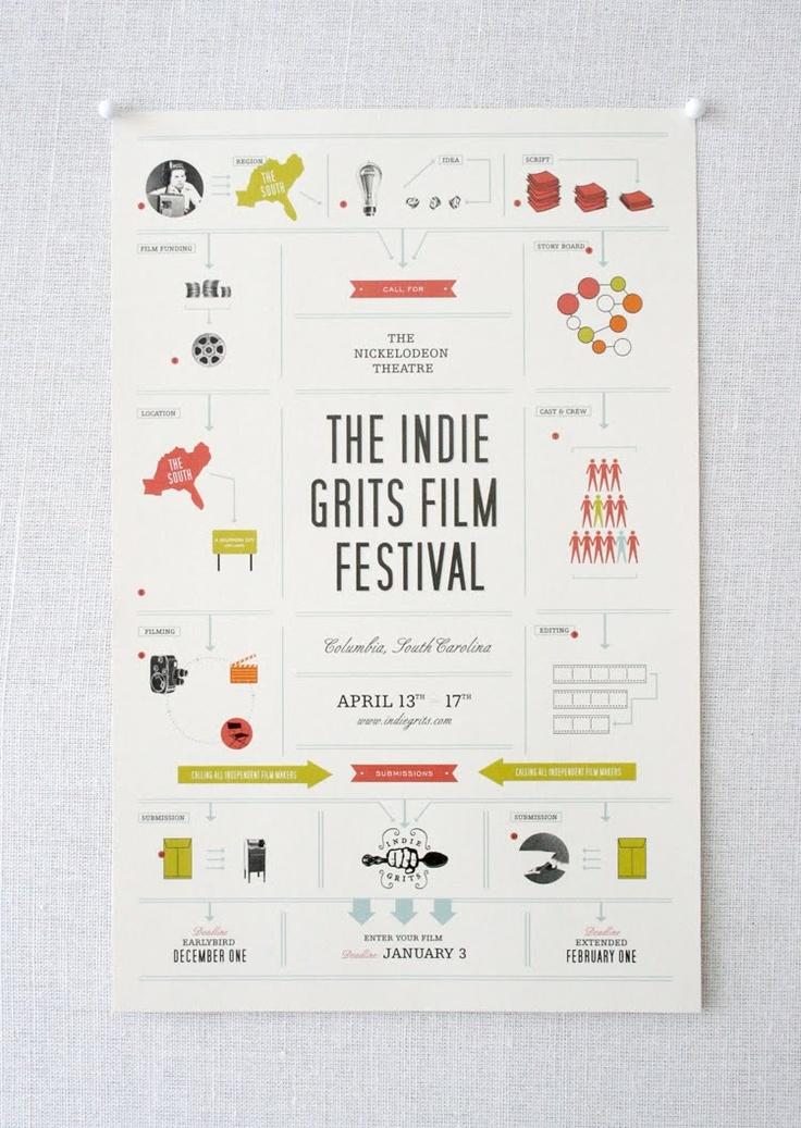 Stitch Design Co.: Indie Grits Film Festival
