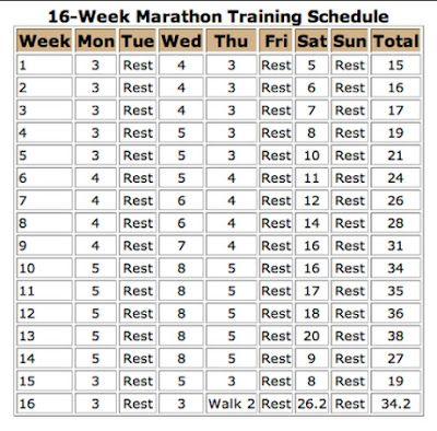 You'll Always Have My Heart: Marathon Training Plan-Week 10 of 16